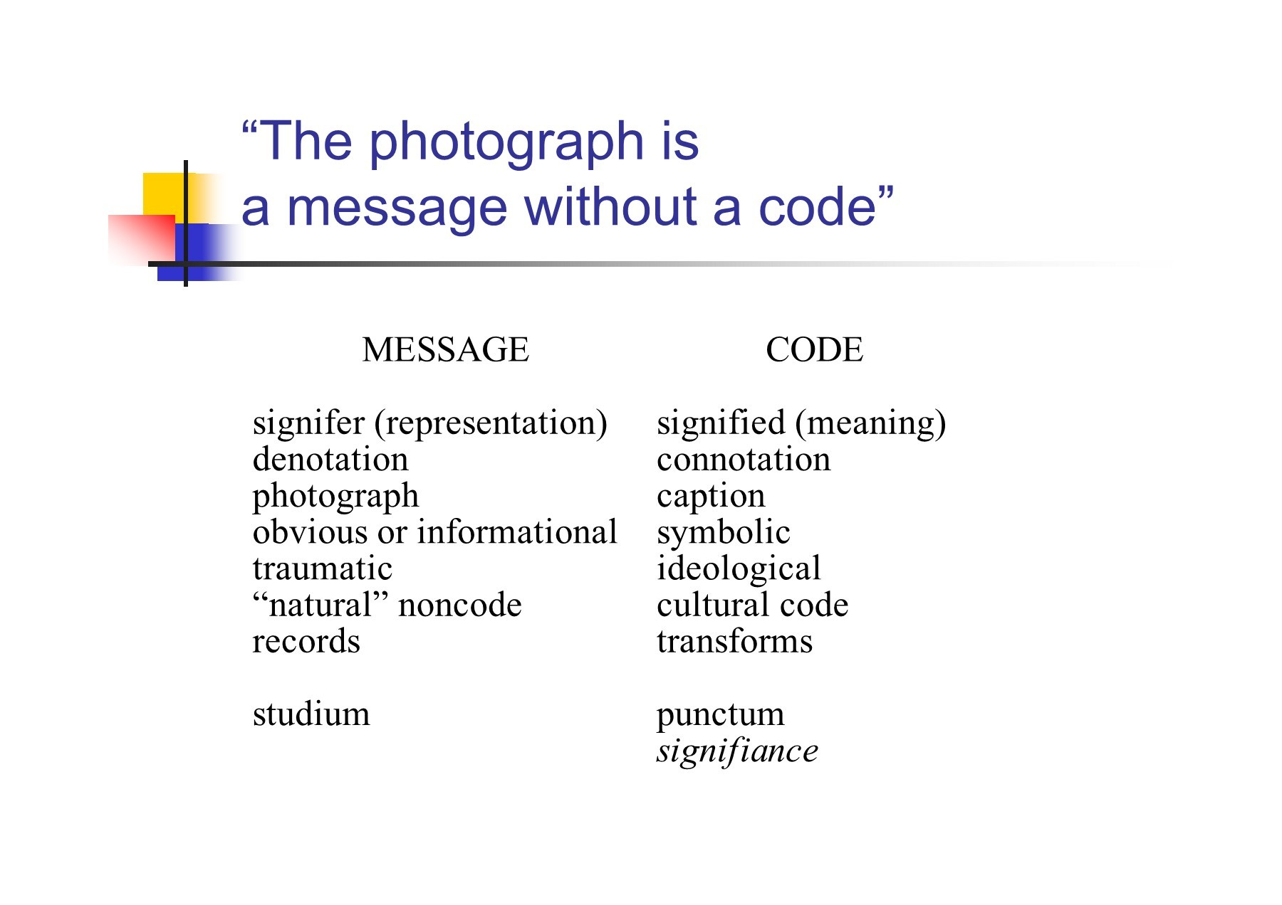 PowerPoint Presentation - Roland Barthes: The Photographic