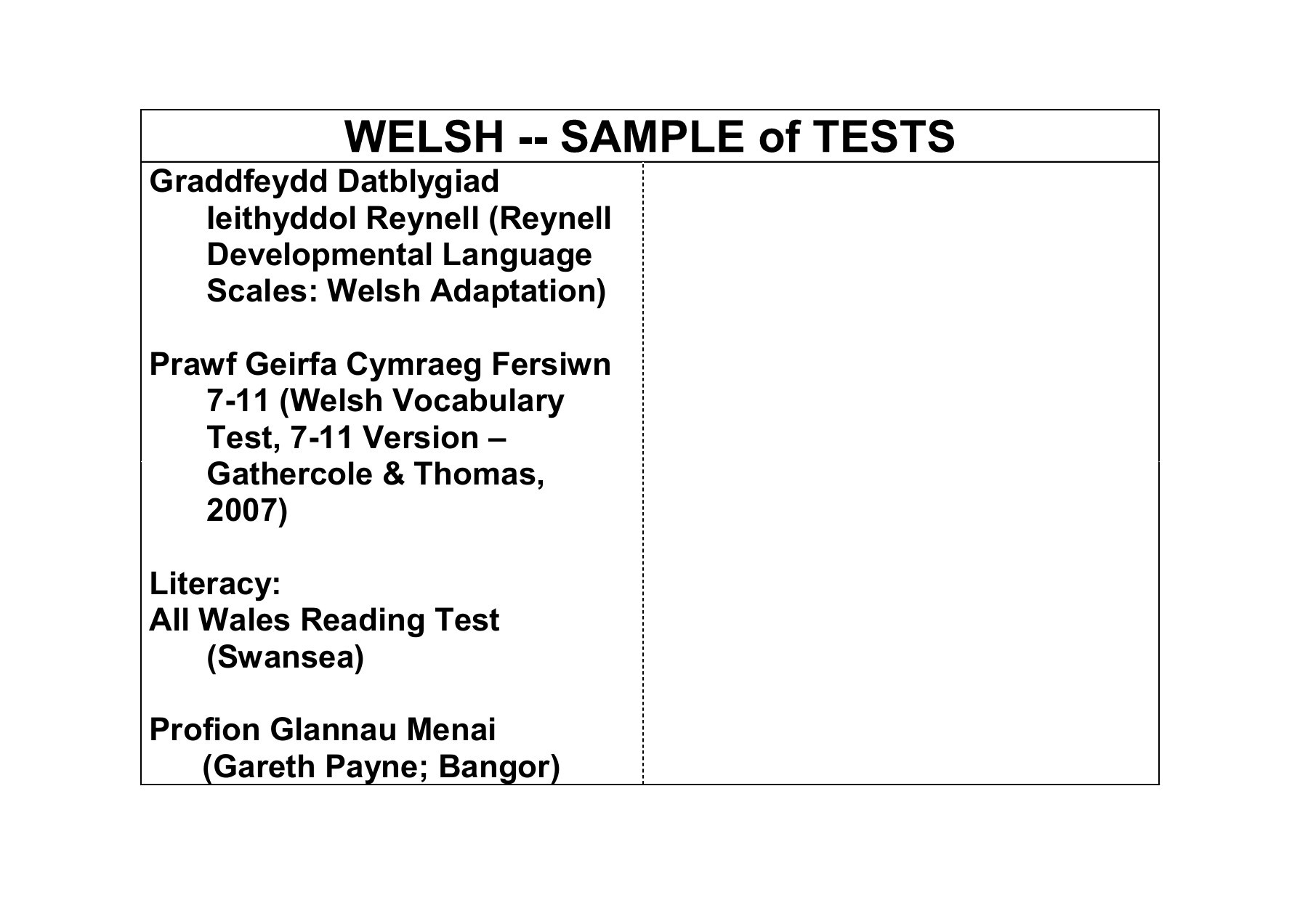 The development of a Welsh vocabulary test: practical and       Focusky