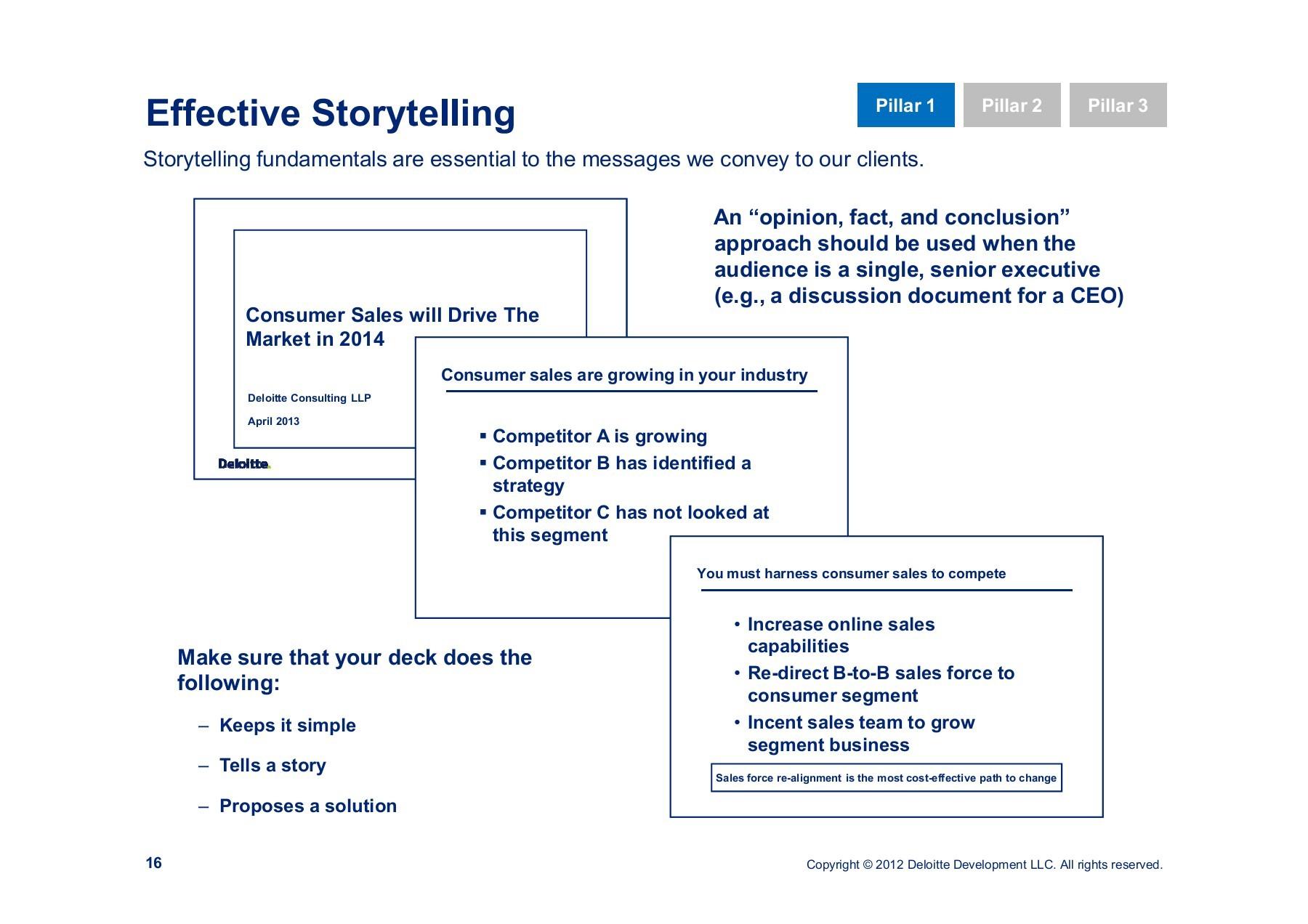 Deloitte Consulting Johnson Case Competition   Focusky