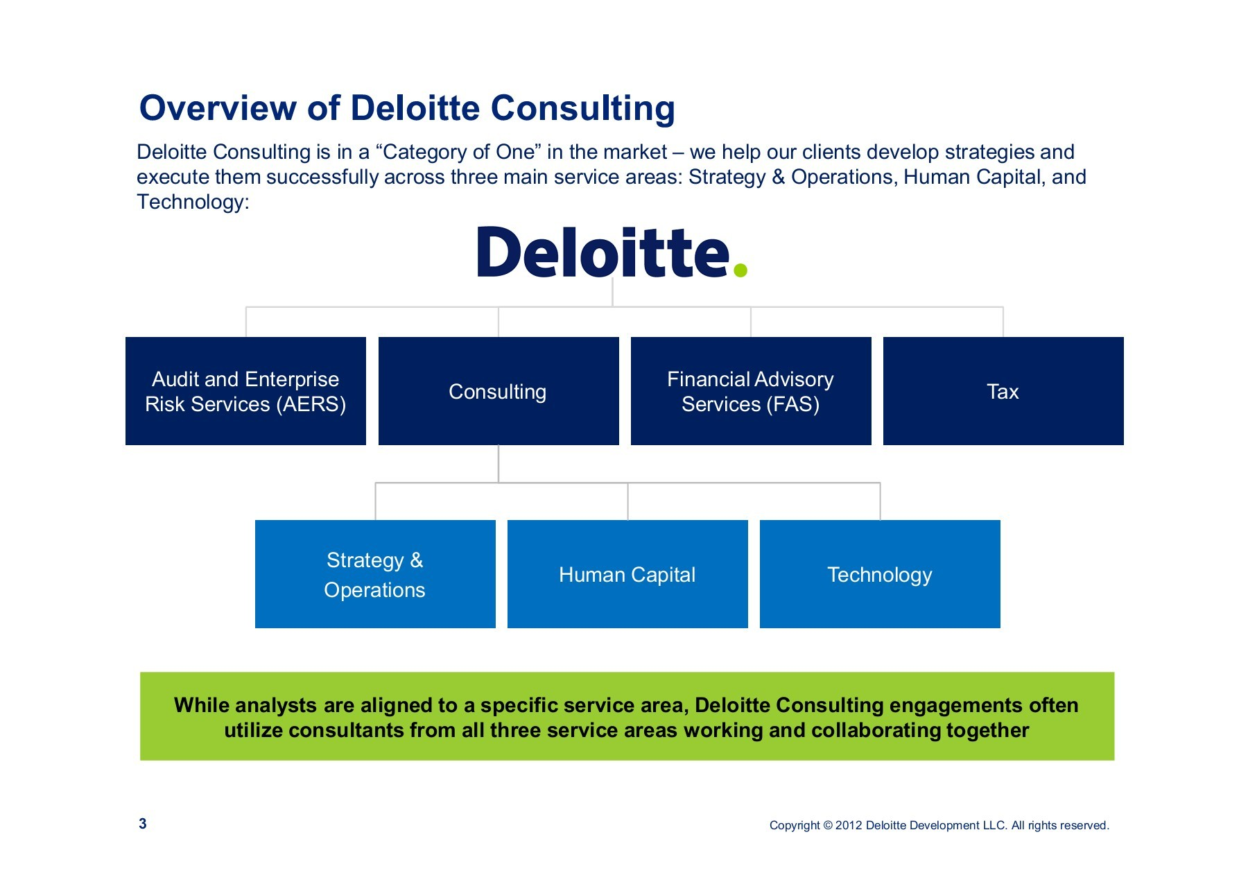 Deloitte Consulting Johnson Case Competition | Focusky