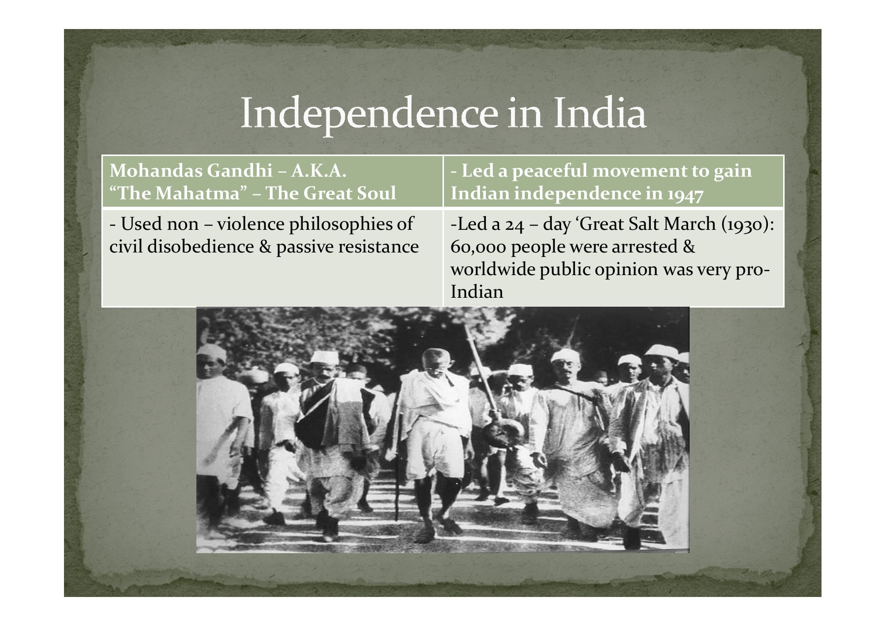 Aim: How did India gain their independence from Great