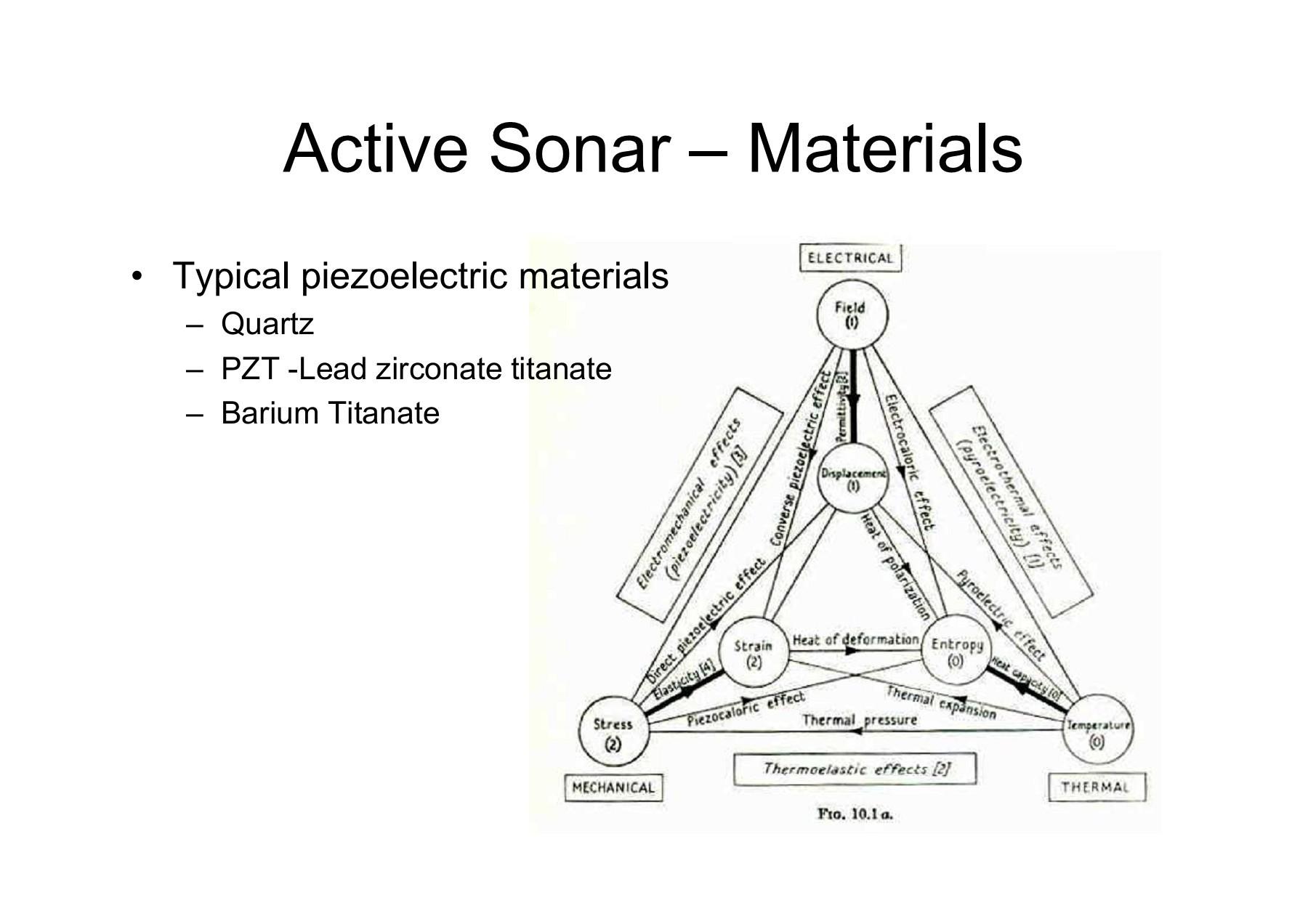 Active Sonar Equation - United States Naval Academy   Focusky