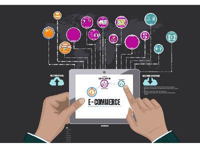 online business presentation software