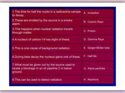 radioactivity in ionisation smoke alarms environmental sciences essay In this coursework, i will be discussing the role of radioactivity in ionisation smoke alarms i will focus primarily on the main radioactive.