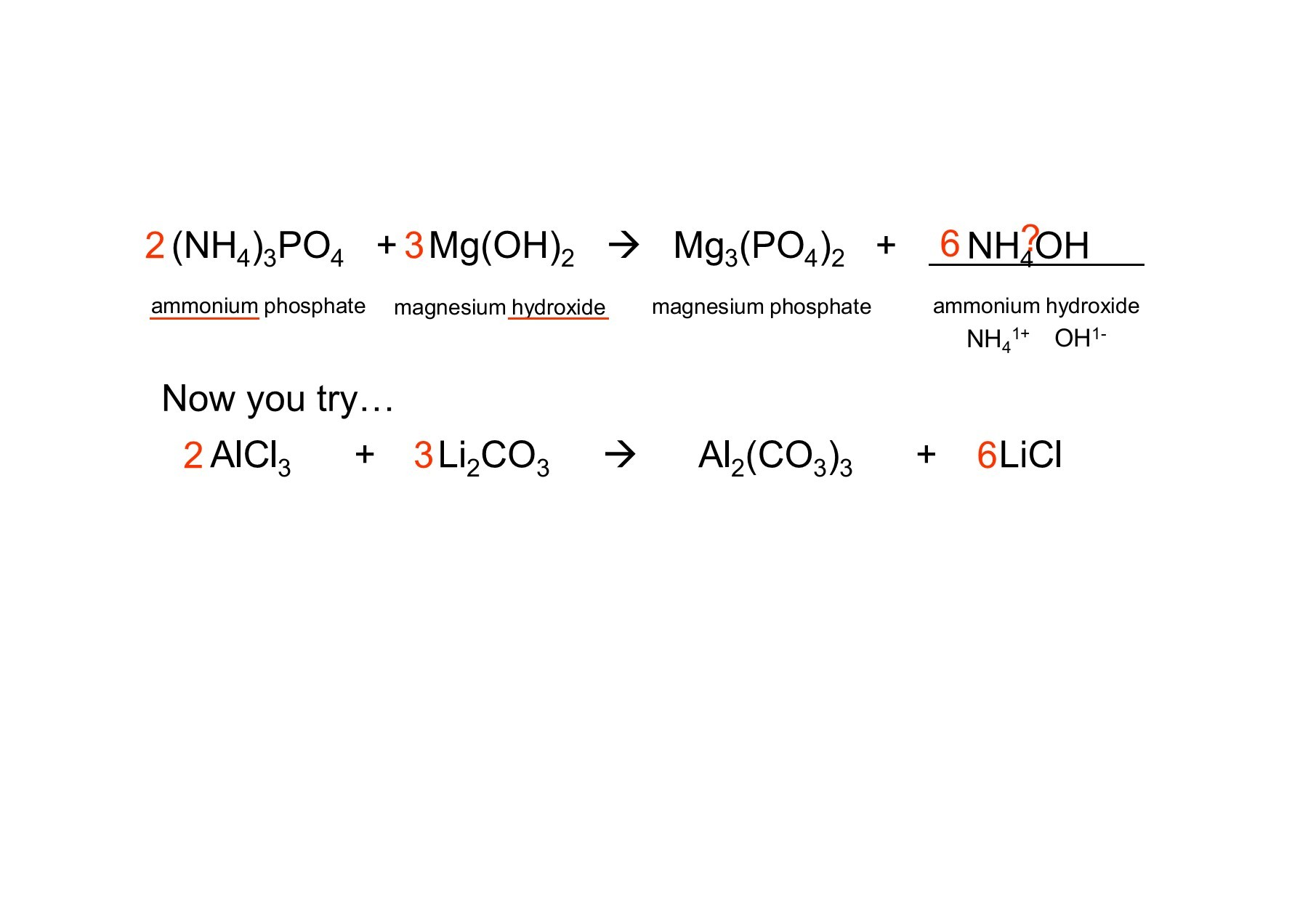 Chemical Equations Reactions Focusky