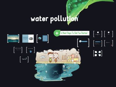 Responsive Water Pollution Presentation Template Free Download